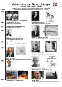 Meilensteine der Thoraxchirurgie Poster